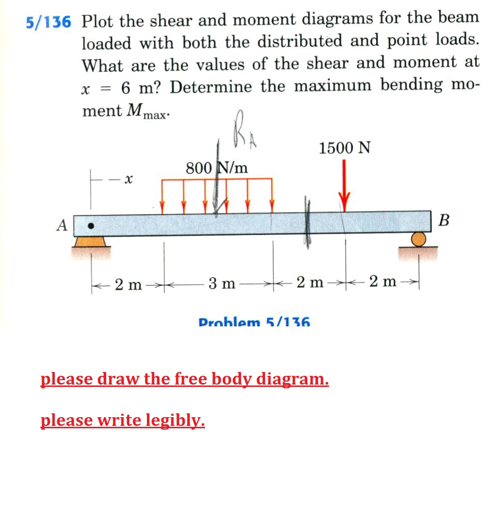 Solved 5 136 Plot The Shear And Moment Diagrams For B Beams Bending Force Diagram Calculator Beam Loaded With Both