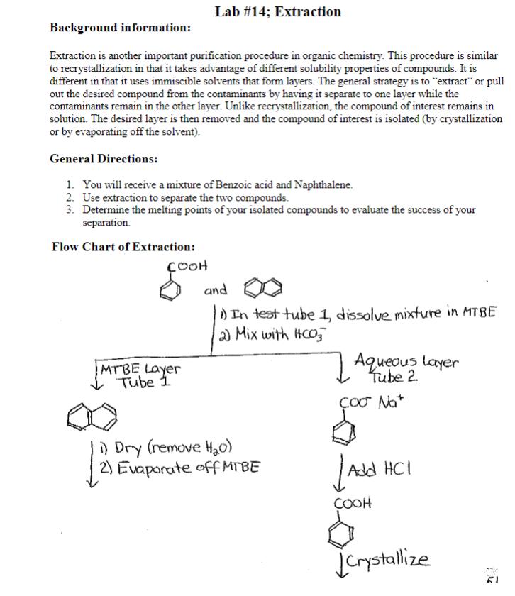 organic chemistry lab report melting point