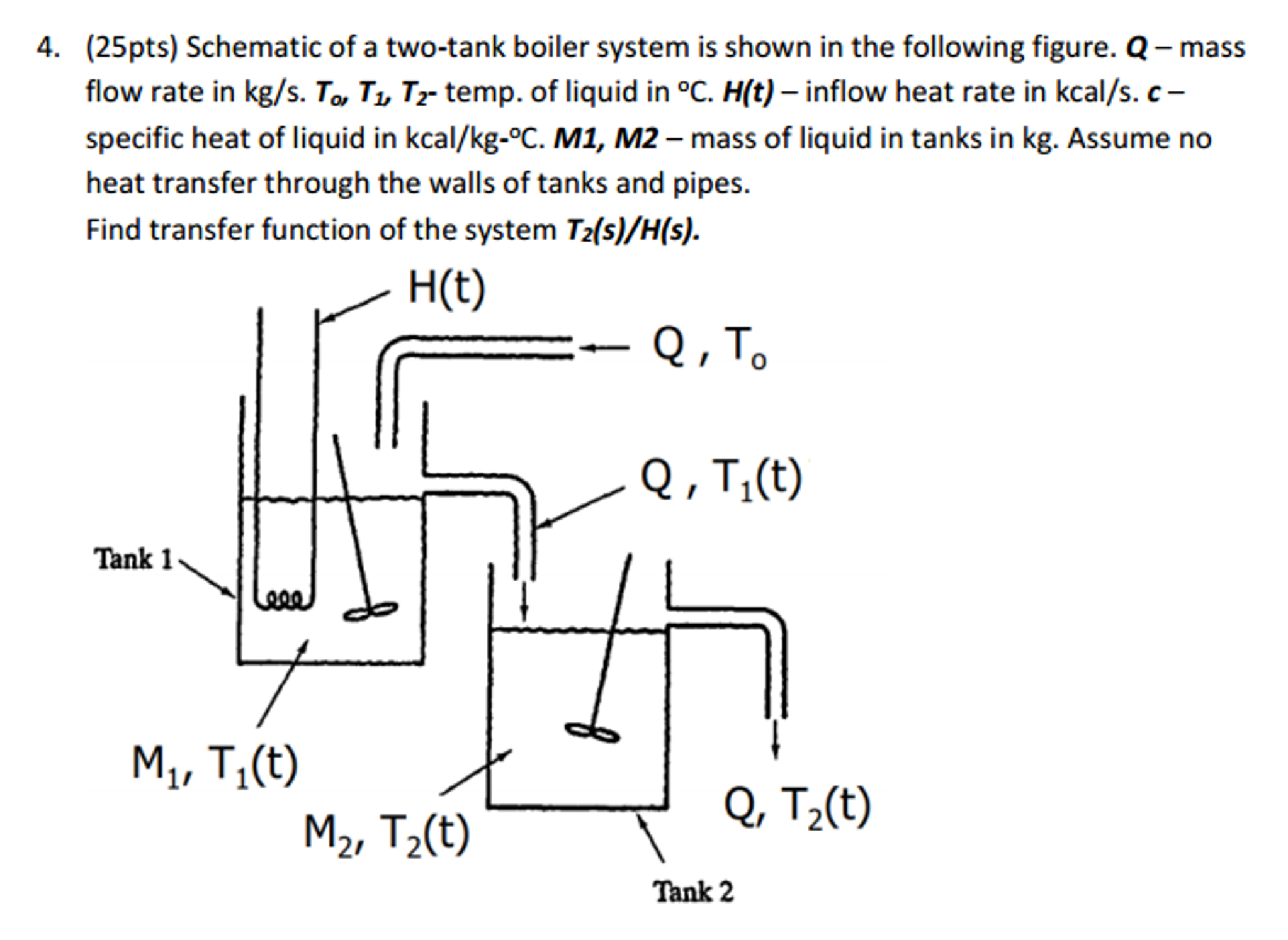 Steam Boiler System Schematic Trusted Schematics Diagram Piping Of Data Circuit U2022