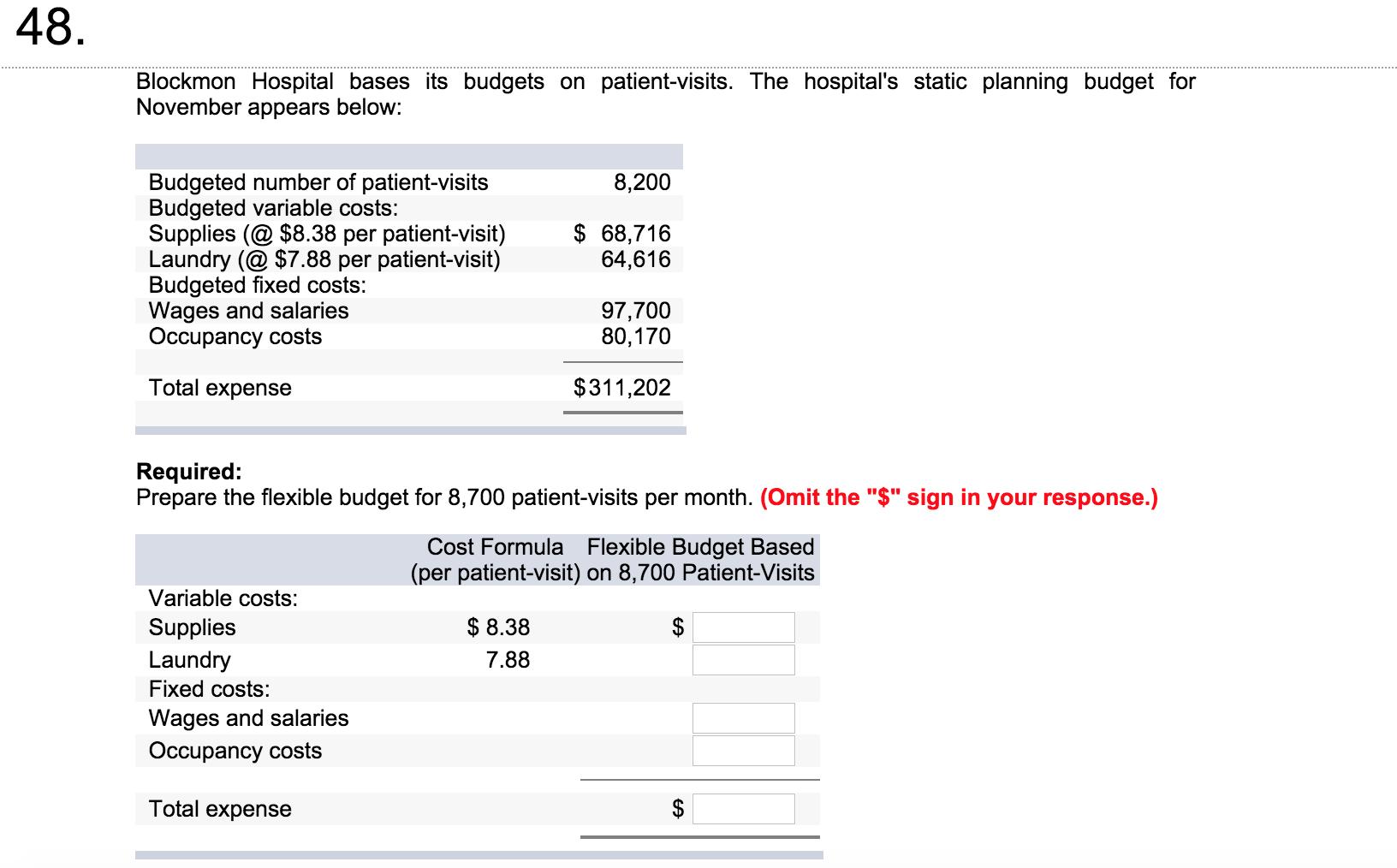static planning budget