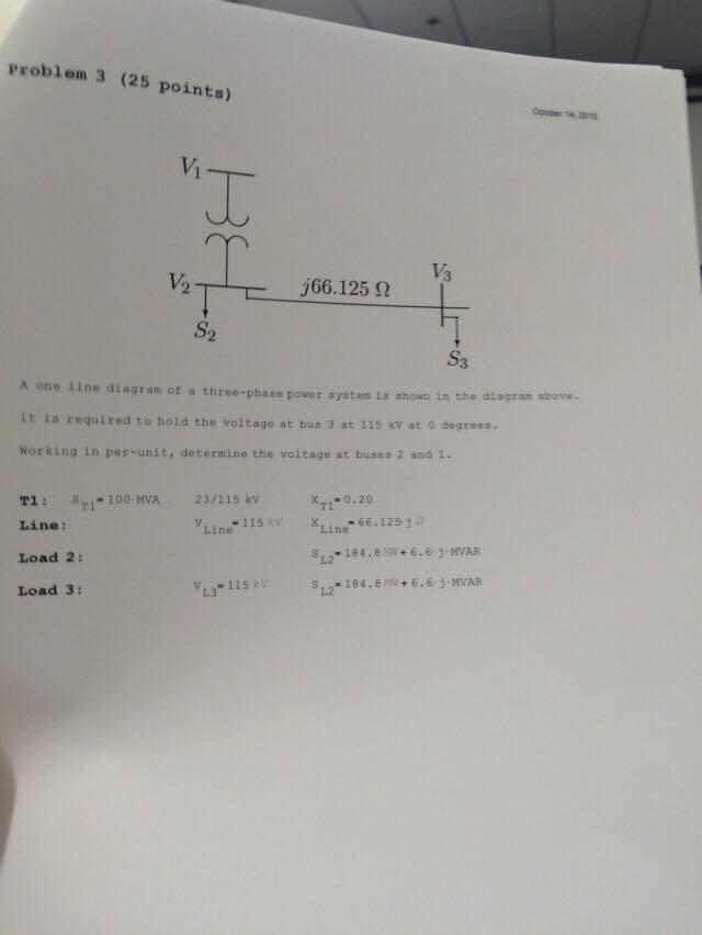 Solved A One Line Diagram Of A Three Phase Power System I