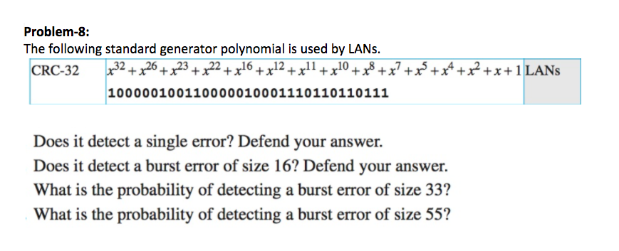 Solved: The Following Standard Generator Polynomial Is Use