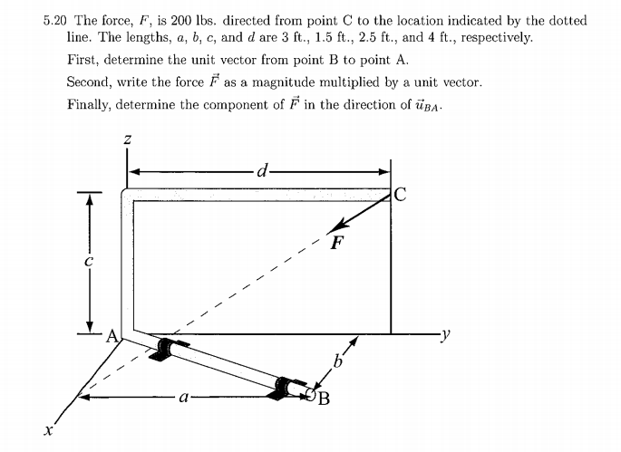 Solved: The Force, F, Is 200 Lbs  Directed From Point C To