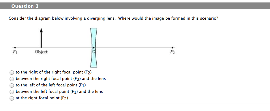 Solved Question 1 Consider The Ray Diagram Below For A Di Wiring Diagram