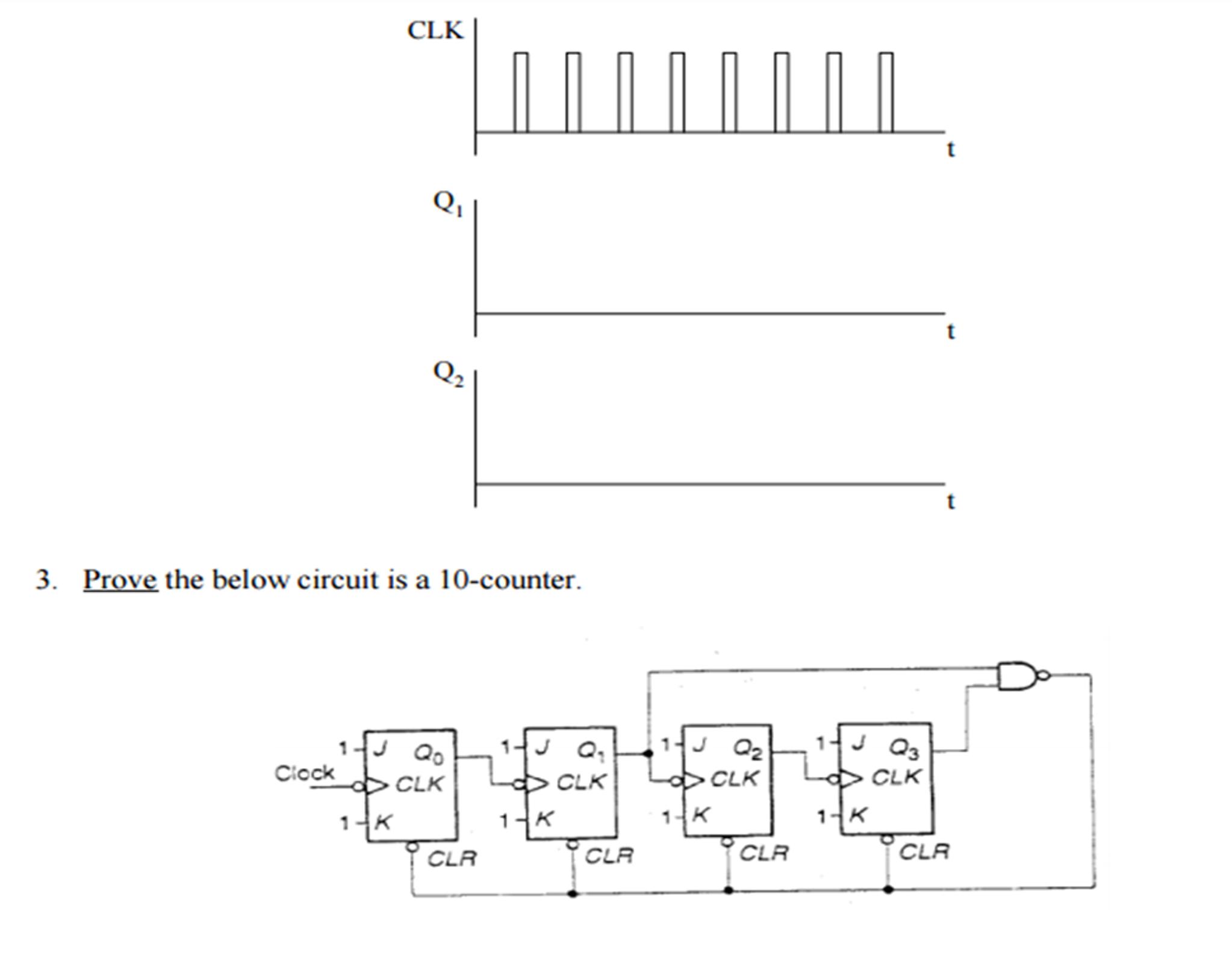 Solved 1 The Clock Pulses Shown Are Applied To Jk Fl J K Flip Flop Logic Diagram Input Sketch Output Q
