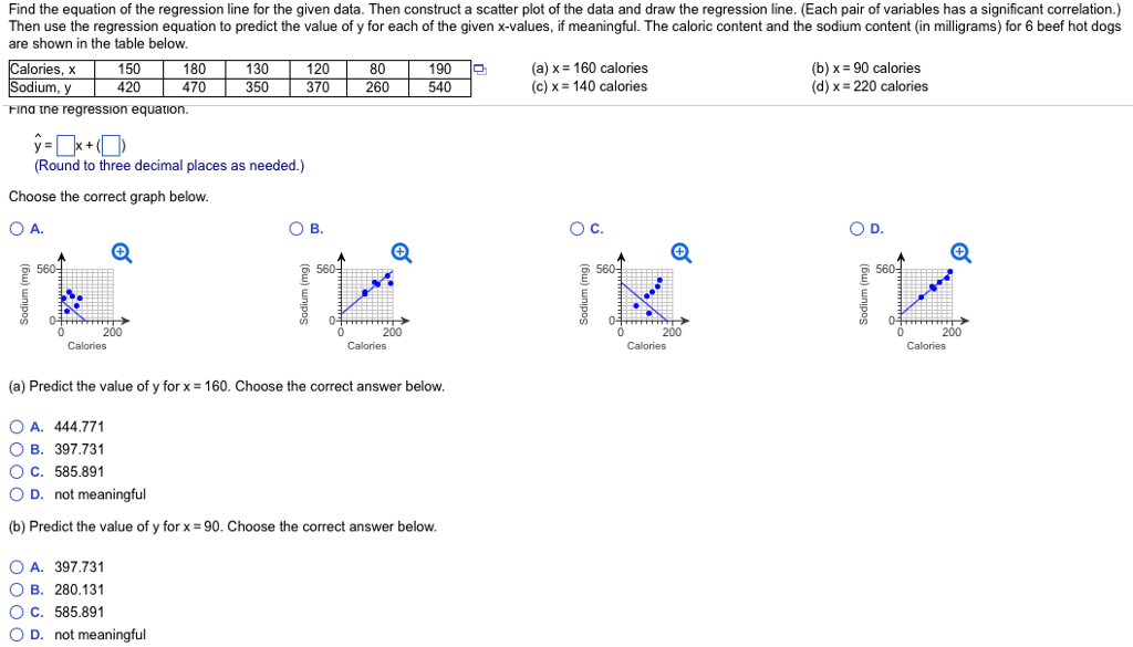 Solved Find The Equation Of The Regression Line For The G