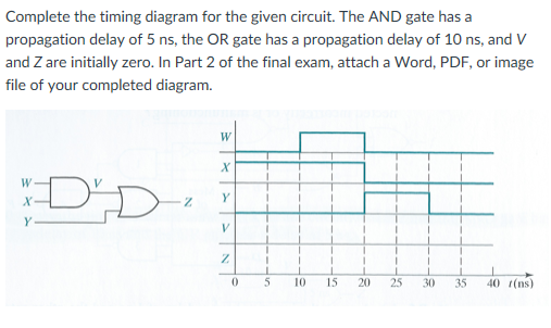 Solved complete the timing diagram for the given circuit complete the timing diagram for the given circuit the and gate has a propagation delay ccuart Images