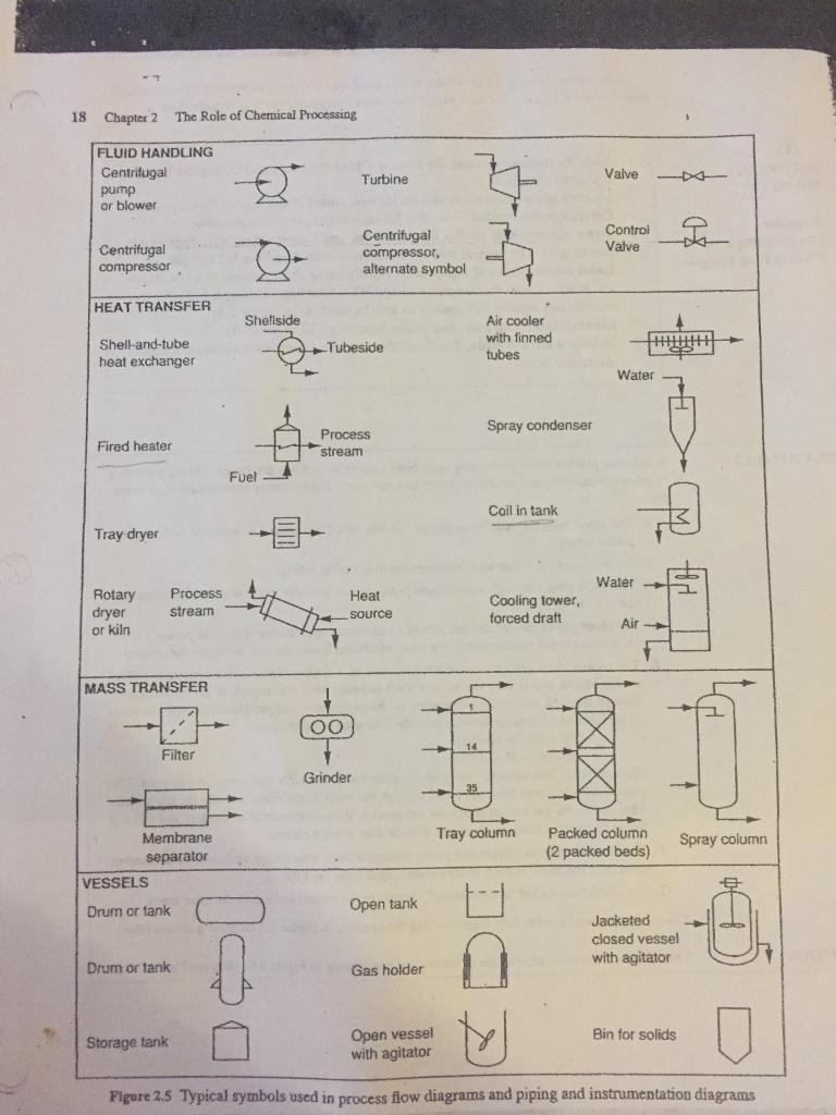 Funky Block Diagram Symbols Sketch - Wiring Diagram Ideas ...