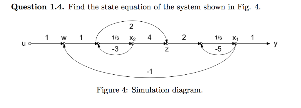 Question 1.4. Find the state equation of the system shown in Fig. 4. 2 2 1/s X11 1/s X2 4 -3 W 1 -5 -1 Figure 4: Simulation diagram.