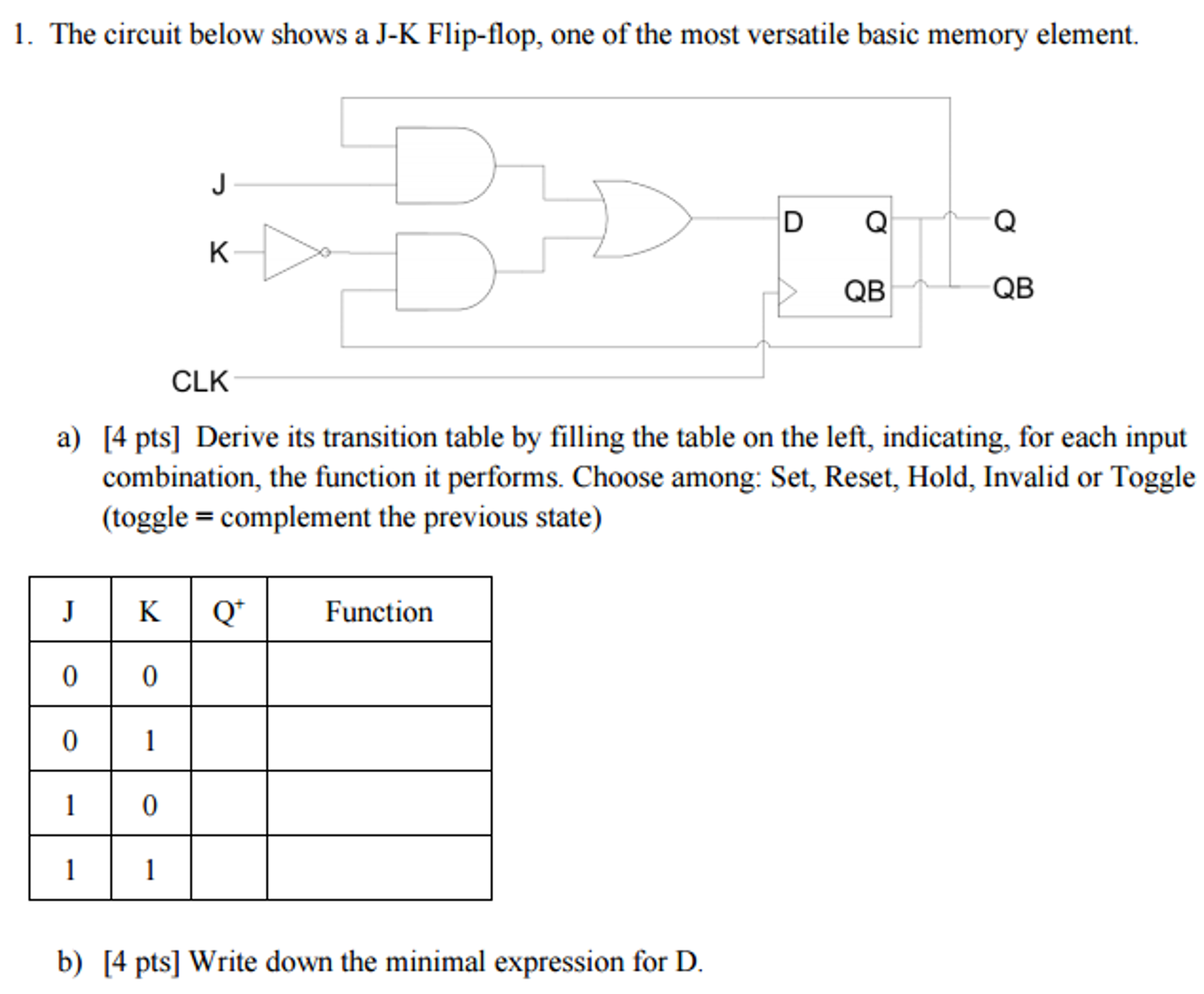 Solved The Circuit Below Shows A J K Flip Flop One Of Th Jk Question Most Versatile Basic Memory Element Deri