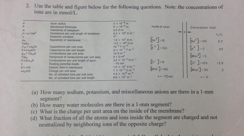 Chemistry Archive | November 16, 2015 | Chegg.com