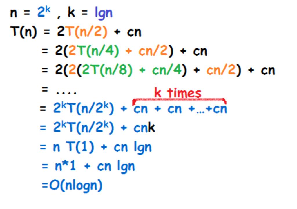 T(n) 2T(n/2)cn = 2(2T(n/4) + cn/2) + cn - 2(2(2T(n/8) cn/4) + cn/2)cn k timeS = n T(1) + cn lgn -O(nlogn)