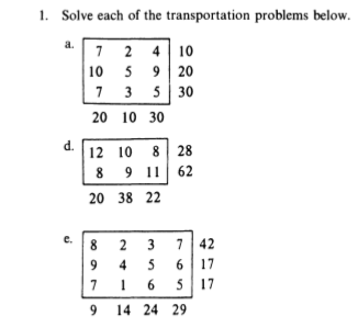 Solved: 1  Solve Each Of The Transportation Problems Below