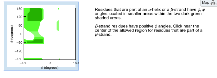 Solved The Ramachandran Plot Below Was Generated From Cal