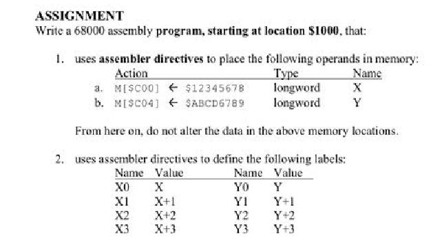 assembler directives definition