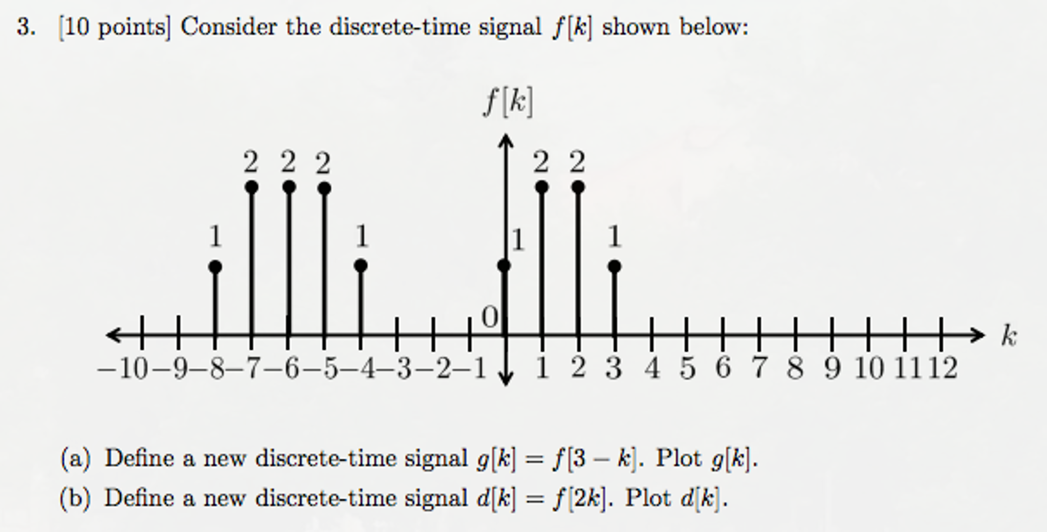 Solved: Consider The Discrete-time Signal F[k] Shown Below ...