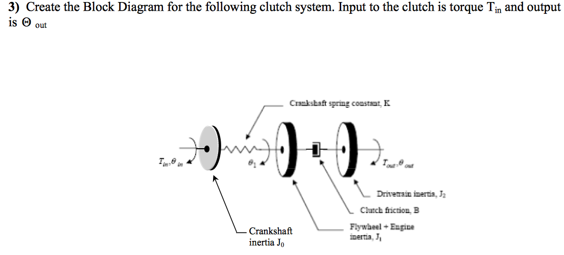 Solved Create The Block Diagram For The Following Clutch