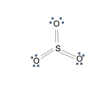 Solved True Or False This Lewis Dot Structure For Sulfur