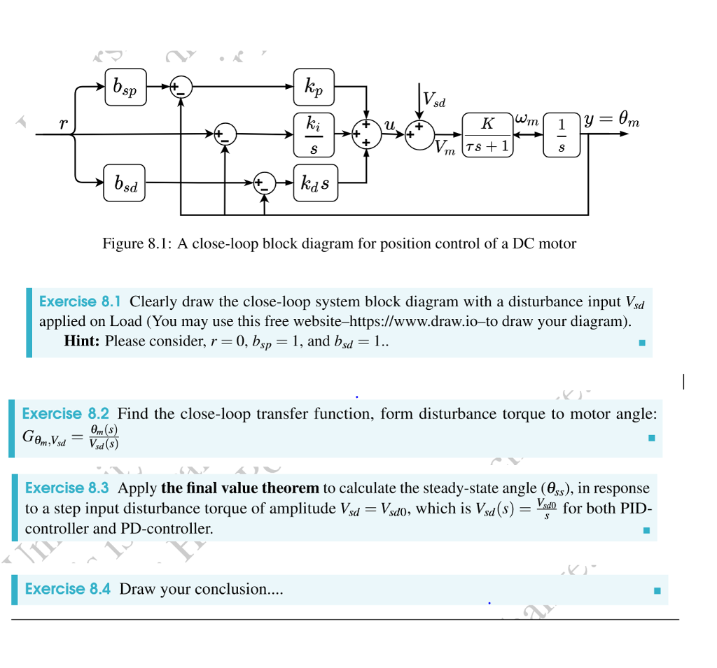 Solved Figure 81 A Close Loop Block Diagram For Positio P Id Position Control Of Dc Motor