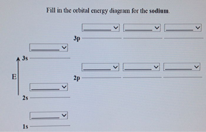 Solved Fill In The Orbital Energy Diagram For The Nitroge