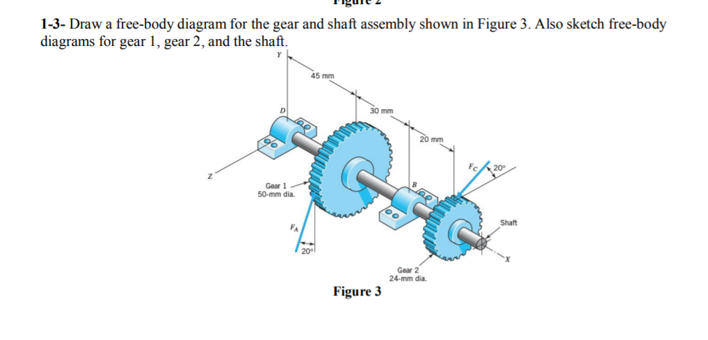 Solved: Draw A Free-body Diagram For The Gear And Shaft As