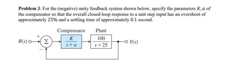 Solved: Problem 3: For The (negative) Unity Feedback Syste