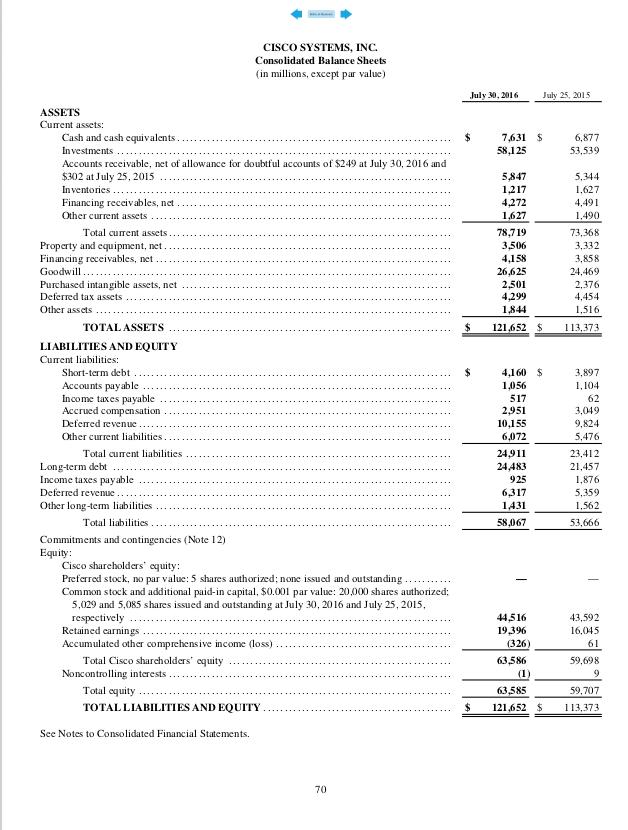 Cisco 2016 Annual Report 7 Go To Httpfinancey Chegg