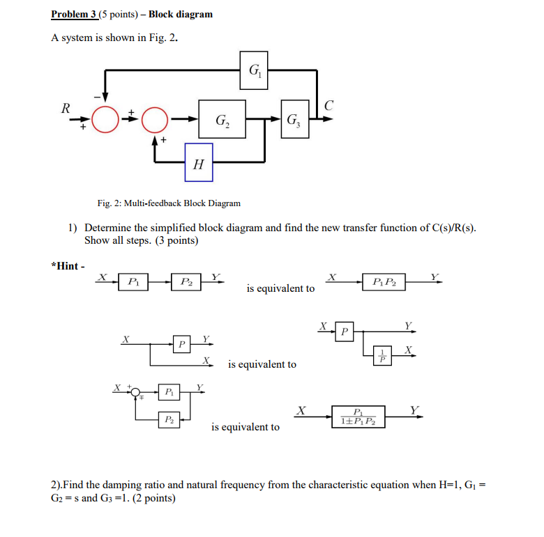 Mechanical engineering archive october 26 2017 chegg problem 3 5 points block diagram a system is shown in fig ccuart Images