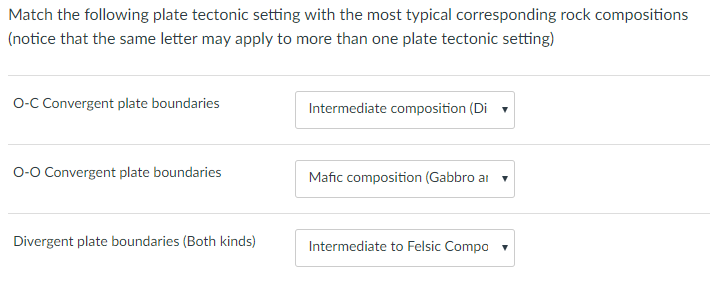 Match The Following Plate Tectonic Setting With Th
