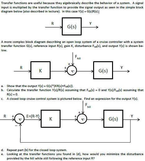 Open Loop Block Diagram Cruisecontrol - Trusted Wiring Diagram •