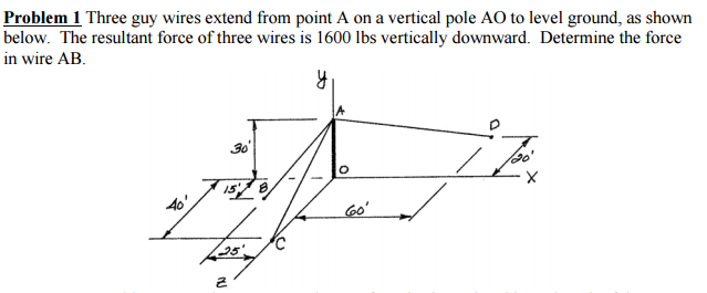 Solved: Three Guy Wires Extend From Point A On A Vertical ...
