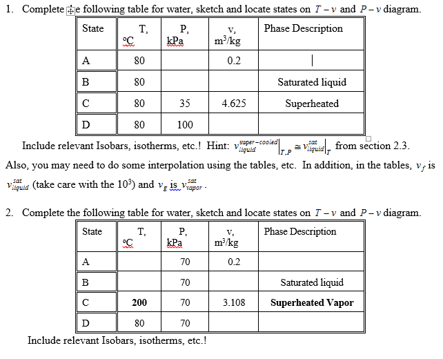 solved 1 complete following table for water, sketch and Oil Phase Diagram complete following table for water, sketch and