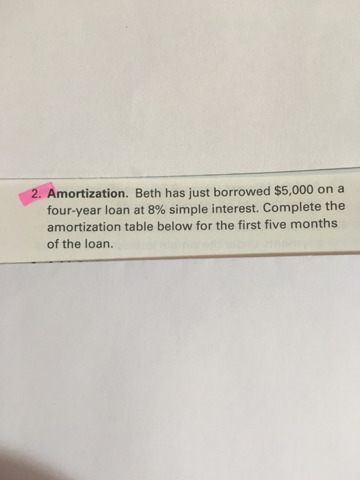 solved amortization beth has just borrowed 5 000 on a f