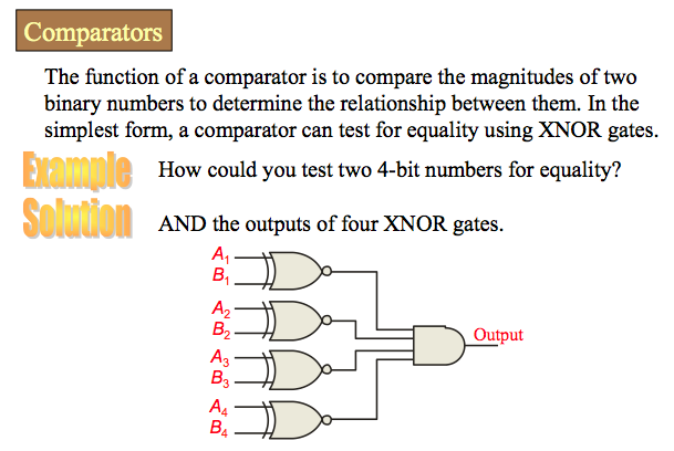 design a circuit that can compare two binary 4 bit
