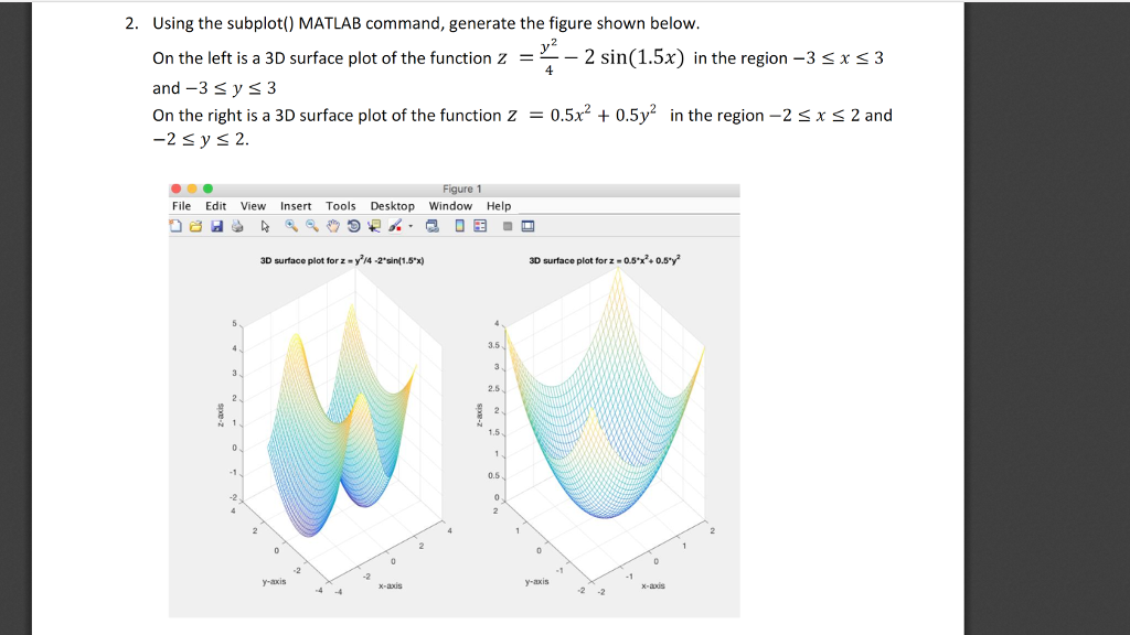 Solved: 2  Using The Subplot() MATLAB Command, Generate Th