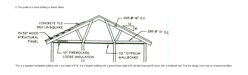 Solved: 2  The Profile Of A Wood Building Is Shown Below