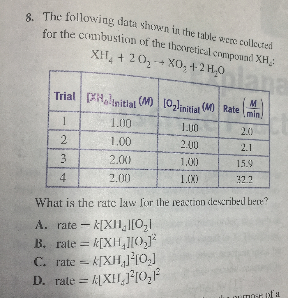 Solved: Kaplan MCAT General Chemistry Review 2018-2019 Cha