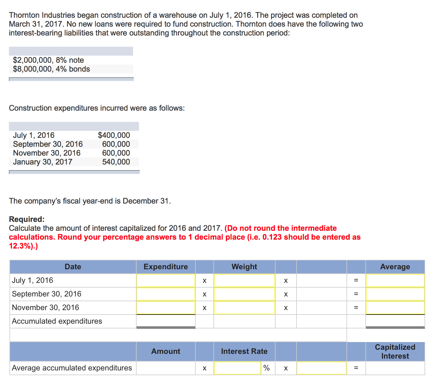 determine the machine s second year depreciation using the units of production method