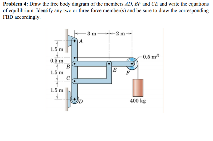 Solved problem 4 draw the free body diagram of the membe problem 4 draw the free body diagram of the members ad bf and ce ccuart Gallery