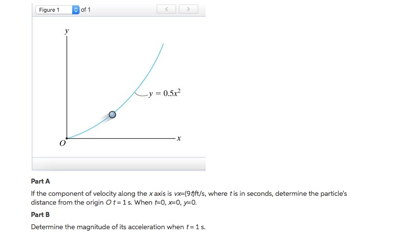 Solved: The Particle Travels Along The Path Defined By The ...