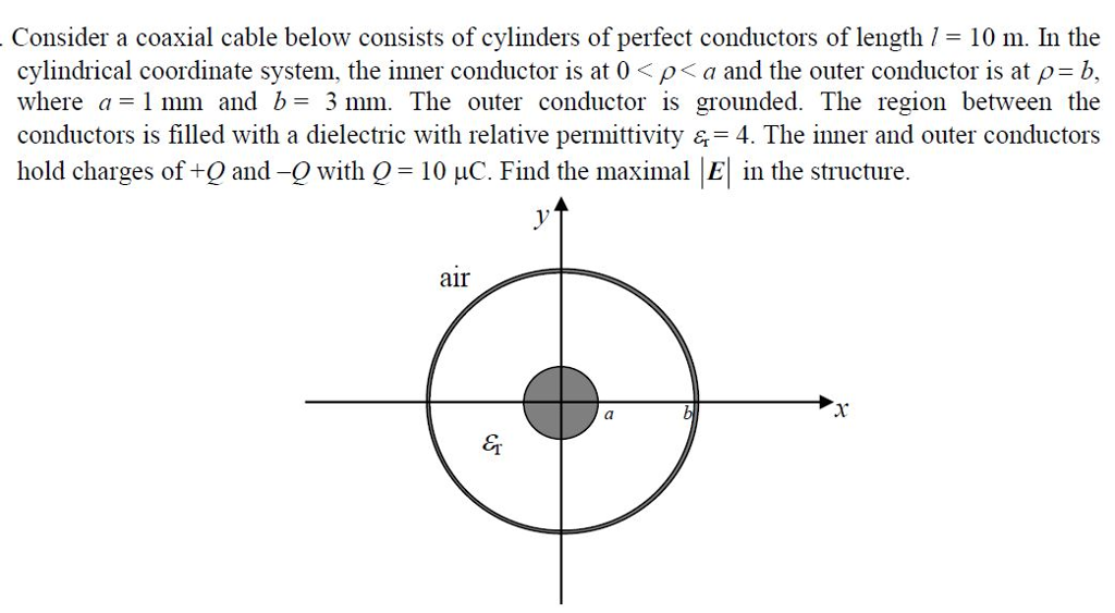 Consider a coaxial cable below consists of cylinders of perfect conductors of length - 10 m. In the cylindrical coordinate system, the inner conductor is at 0 < ρ< a and the outer conductor is at ρ= b, where a-1 mm and b- 3 mm. The outer conductor is grounded. The region between the conductors is filled with a dielectric with relative permittivity &= 4. The inner and outer conductors hold charges of +0 and-O with Q = 10 μC. Find the maximal El in the structure. air