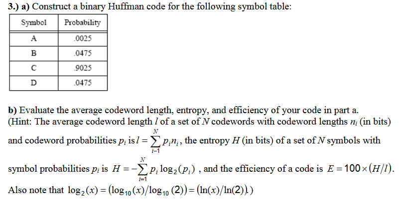 Solved 3 A Construct A Binary Huffman Code For The Foll