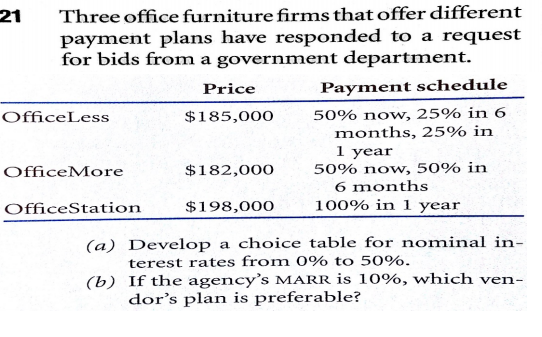 Question: Three Office Furniture Firms That Offer Different Payment Plans  Have Responded To A Request For B.