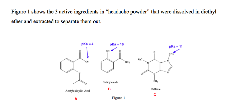 Solved This Question Pertains To Organic Chemistry Extrac Chegg Com
