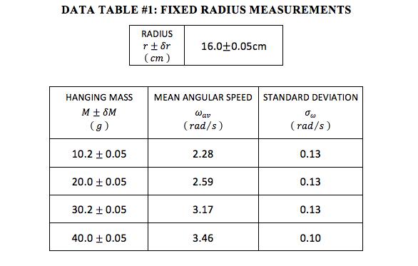 Angular datatable fixed column