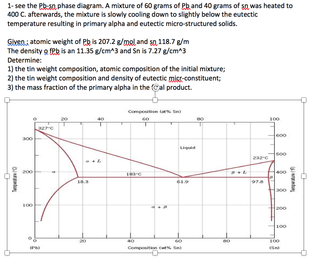 1 see the pb sn phase diagram a mixture of 60 gr chegg 1 see the pb sn phase diagram a mixture of 60 grams of pooptronica Images