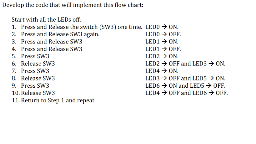 Solved implement this assignment inside a switchcase s develop the code that will implement this flow chart start with all the leds off ccuart Gallery