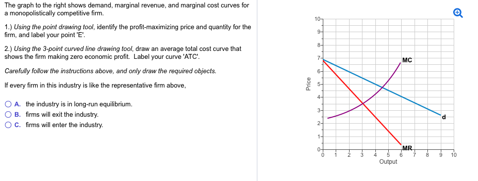 supply and demand and marginal cost Supply and demand: supply curve  theory of production: marginal cost and pricesaid to be the short-run supply curve for the firm.
