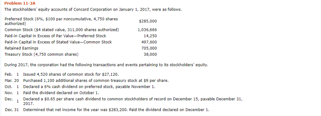 Problem 11-2A The Stockholders' Equity Accounts Of