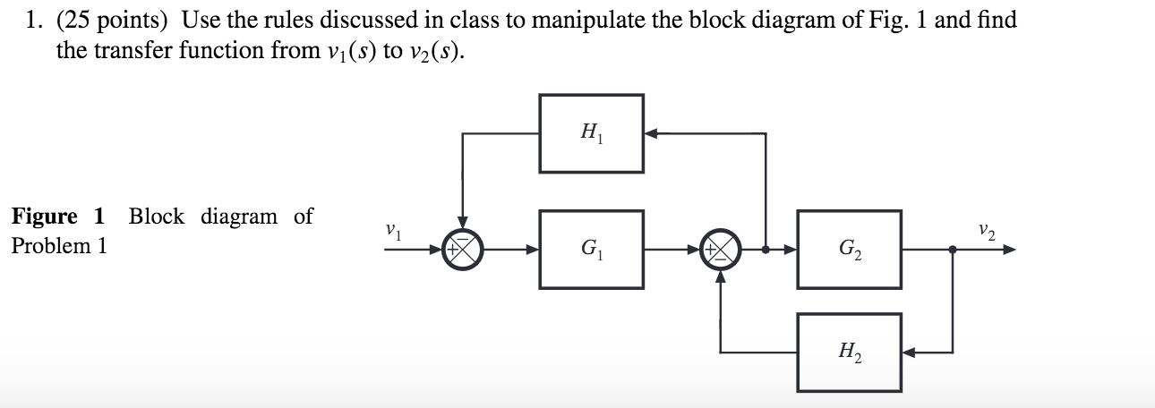 solved use the rules discussed in class to manipulate th rh chegg com block diagram rules in control system block diagram rules in control system